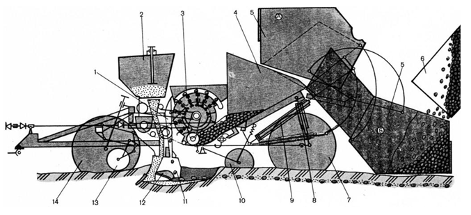 Рисунок 7.1 - Схема рабочего